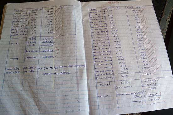 ある漁民の漁獲量の記録
